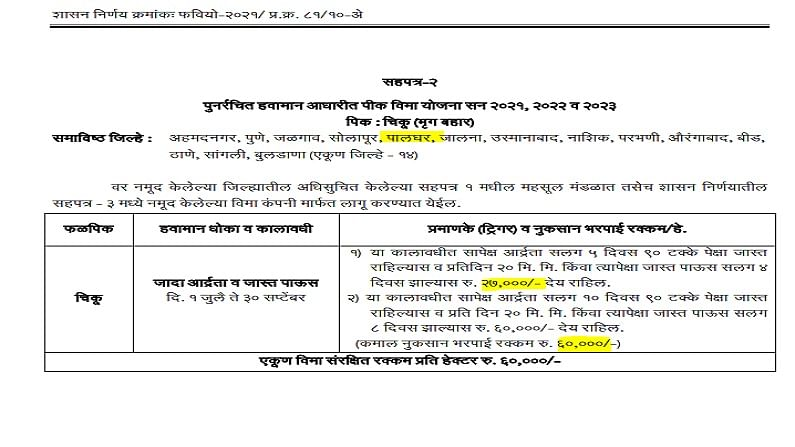Palghar Crop Insurance