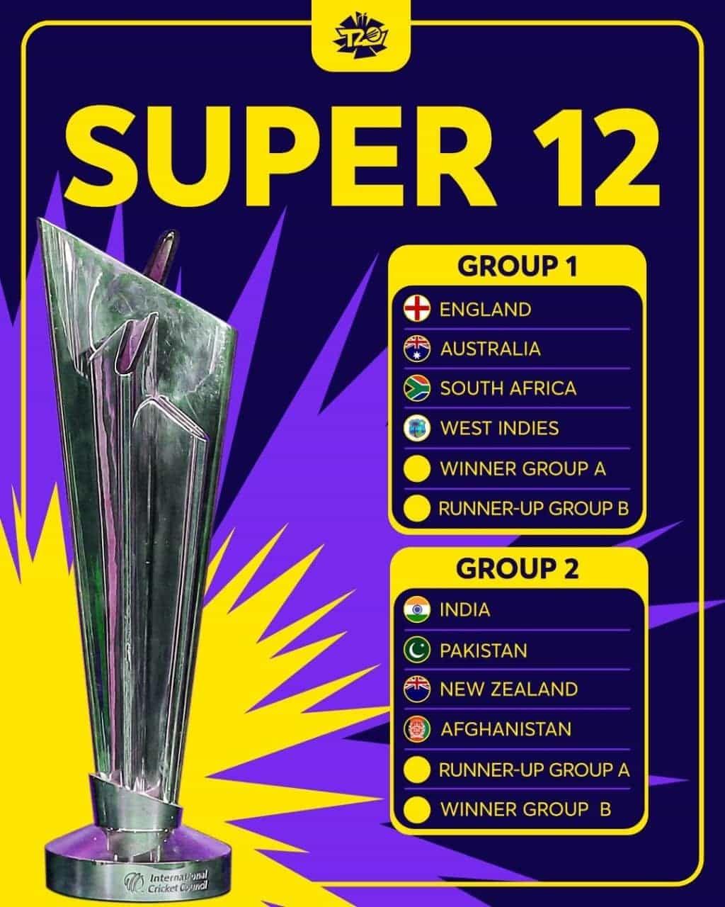 t20 World Cup super 12 matches