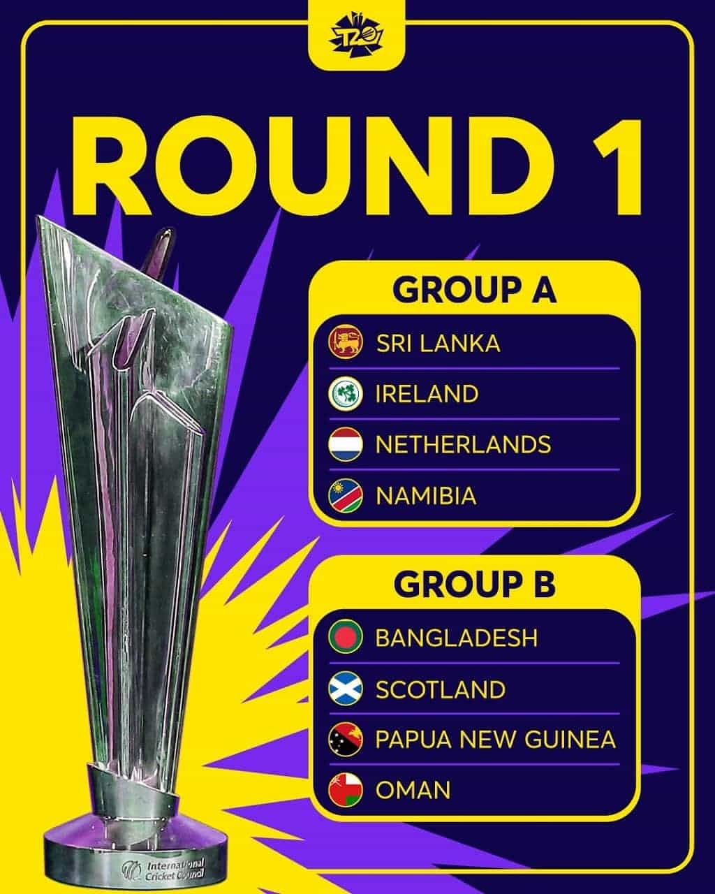 t 20 world cup group stages