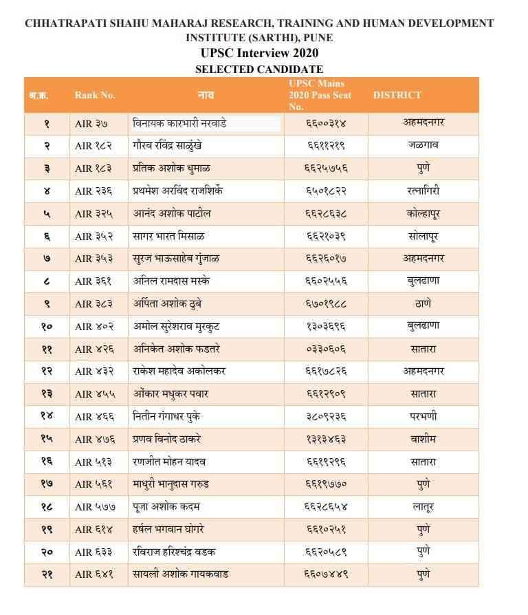 Sarathi UPSC selected candidate